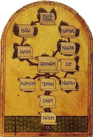 La Storia dei patriarchi
